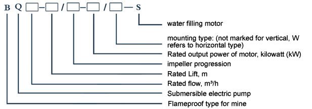 BQ Flame-proof Sewage & Desilting Submersible Pump for Mine